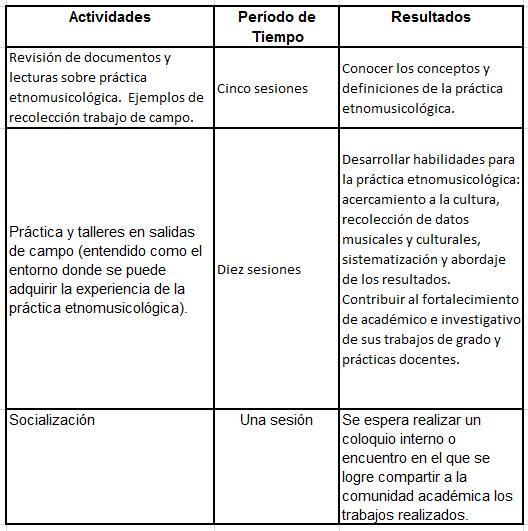 a contratiempo | métodos y técnicas de investigación